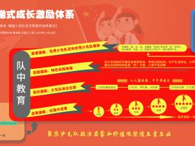 """图解""""红领巾奖章""""实施办法(少先队室制)"""